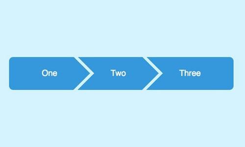 5个问题教你打造高质量的网站栏目导航